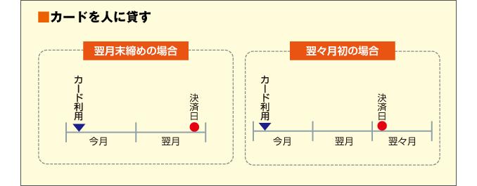 b-figure-2