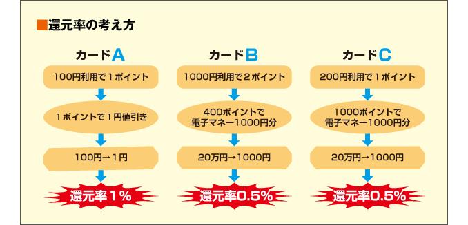 b-figure-5